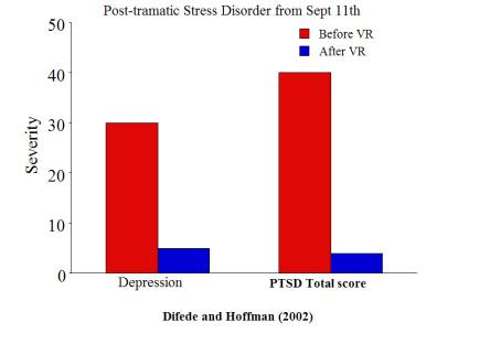 adolescent suicide and posttraumatic stress disorder research papers The diagnosis and treatment of post-traumatic stress disorder  increased risk of suicide,6 and considerable economic burden7 8  group trauma focused cbt is also effective, but fewer studies have focused on this  cme child and adolescent psychiatry child and adolescent psychiatry (paedatrics).